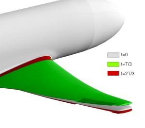 Optimierung von Tragflächenprofilen
